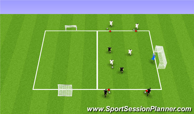 Football/Soccer Session Plan Drill (Colour): 2v2 to goal - 4v4 SSG