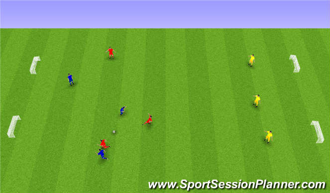 Football/Soccer Session Plan Drill (Colour): 3 á 3 + 3