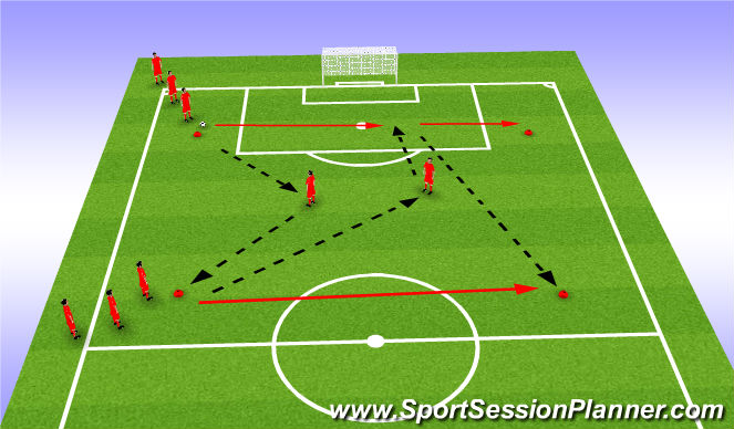 Football/Soccer Session Plan Drill (Colour): Passing Combination 2