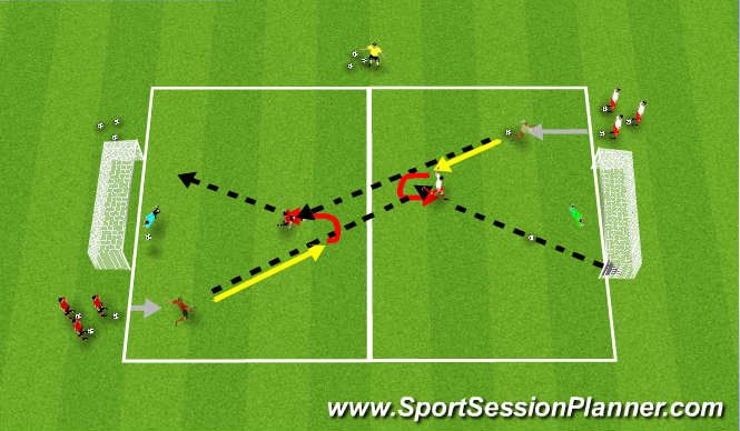 Football/Soccer Session Plan Drill (Colour): Finishing Inside the Box 2