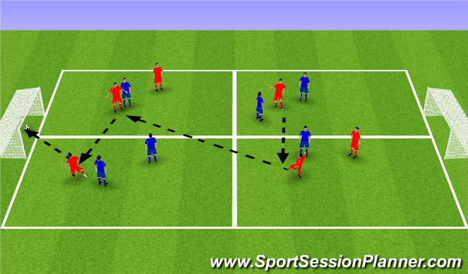Football/Soccer Session Plan Drill (Colour): SSG 6v6
