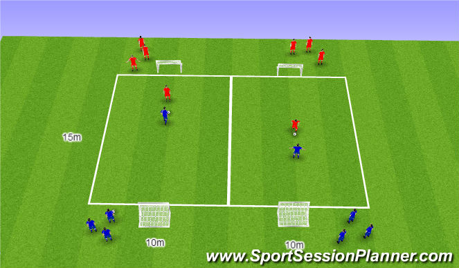 Football/Soccer Session Plan Drill (Colour): 1 v1s
