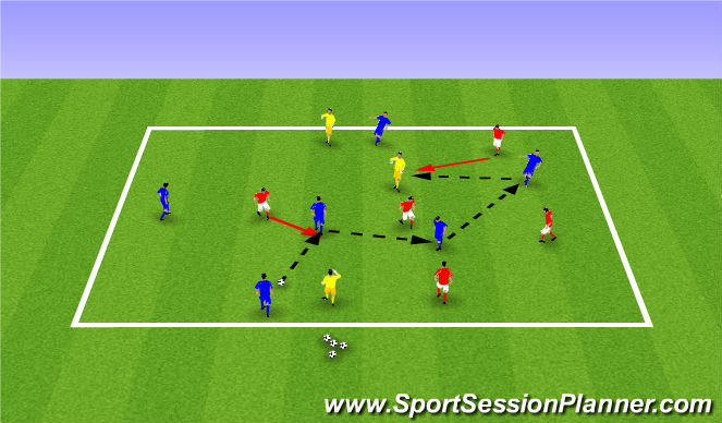 Football/Soccer Session Plan Drill (Colour): Pontoon Warm Up
