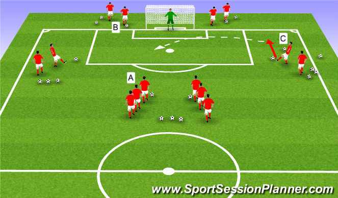 Football/Soccer Session Plan Drill (Colour): 3 Ball Finishing