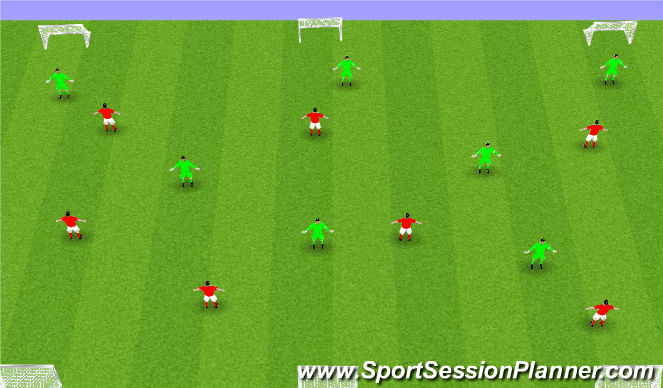 Football/Soccer Session Plan Drill (Colour): 6 goal game Switching Play
