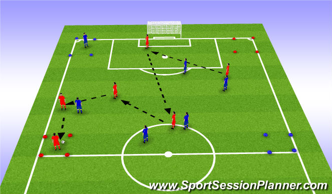 Football/Soccer Session Plan Drill (Colour): Midfield Distribution Game