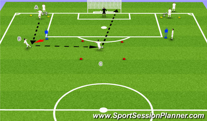 Football/Soccer Session Plan Drill (Colour): One Touch & Finish
