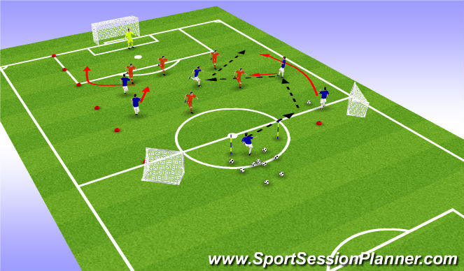 Football/Soccer Session Plan Drill (Colour): functional coaching full backs getting forward