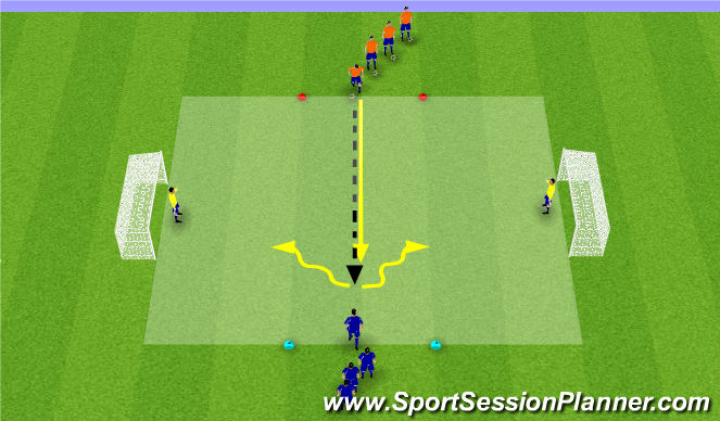 Football/Soccer Session Plan Drill (Colour): 1 v 1 Loose the Defender