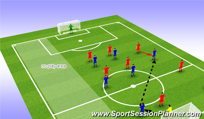 Football/Soccer Session Plan Drill (Colour): Defencive play