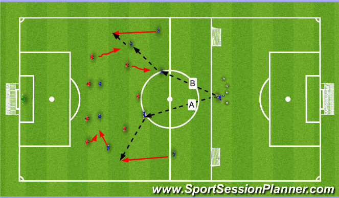 Football/Soccer Session Plan Drill (Colour): Supporting Attack