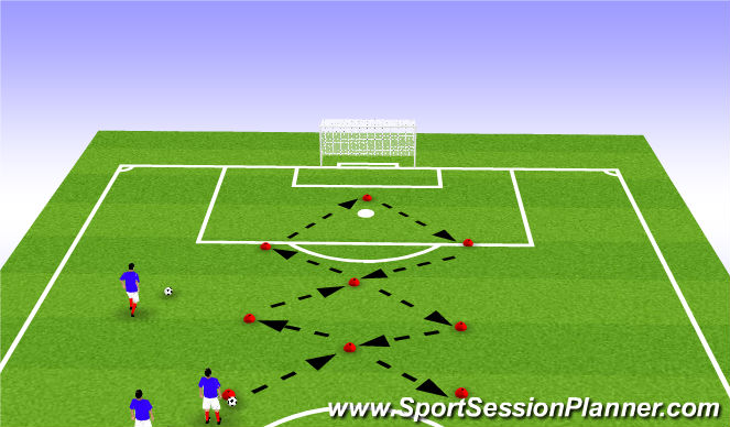 Football/Soccer Session Plan Drill (Colour): Pine Glen Week 4 ODP U6-U8 7:00-8:00