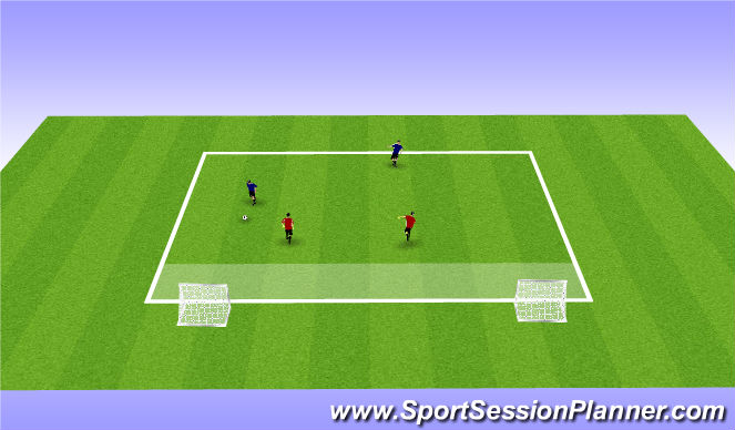Football/Soccer Session Plan Drill (Colour): 2v2 2 goals