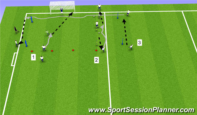 Football/Soccer Session Plan Drill (Colour): Running with ball, passes and shooting