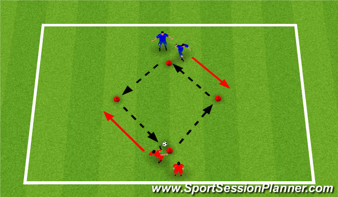 Football/Soccer Session Plan Drill (Colour): Passing Pattern / Opening Up
