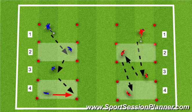 Football/Soccer Session Plan Drill (Colour): Receiving Angles