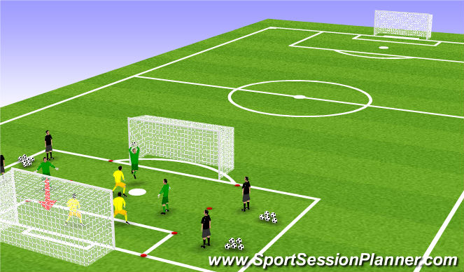 Football/Soccer Session Plan Drill (Colour): Catching above head