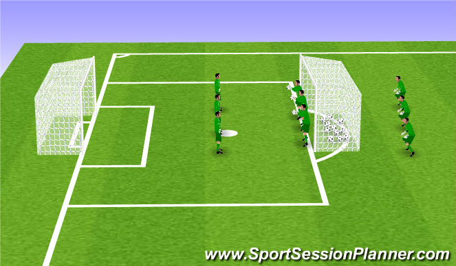 Football/Soccer Session Plan Drill (Colour): Punching