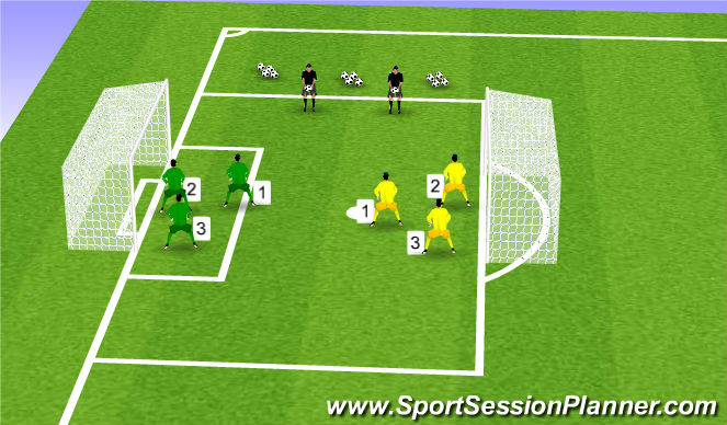 Football/Soccer Session Plan Drill (Colour): Punching 2