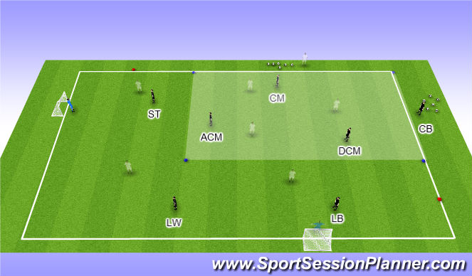 Football/Soccer Session Plan Drill (Colour): Player Positions