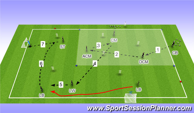 Football/Soccer Session Plan Drill (Colour): In Action - Pattern 1
