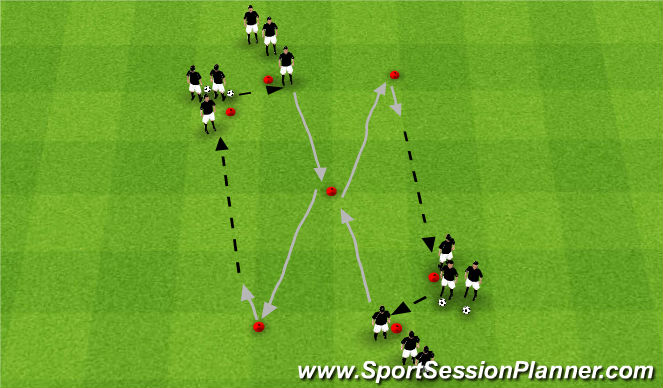 Football/Soccer Session Plan Drill (Colour): Setup #1