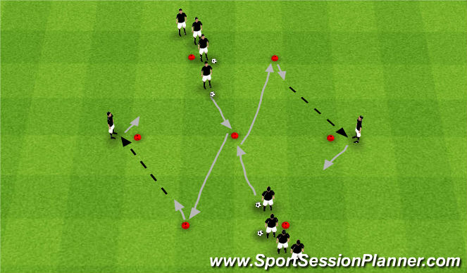 Football/Soccer Session Plan Drill (Colour): Setup #2