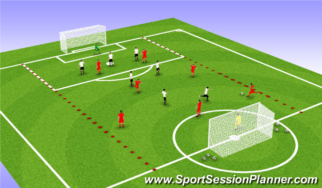 Football/Soccer Session Plan Drill (Colour): When to press when to drop