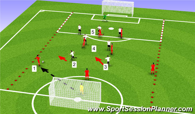 Football/Soccer Session Plan Drill (Colour): Drop