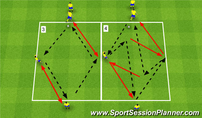Football/Soccer Session Plan Drill (Colour): Pass/Receive Warm-Up (2)