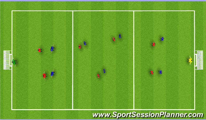 Football/Soccer Session Plan Drill (Colour): Midfield 3 Rotation