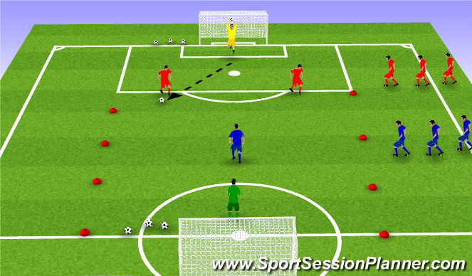 Football/Soccer Session Plan Drill (Colour): 2v1 transition to 3v2