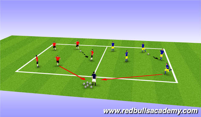 Football/Soccer Session Plan Drill (Colour): warm up game.