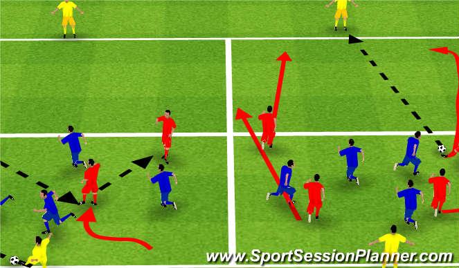 Football/Soccer Session Plan Drill (Colour): Warm-Up - 4v4 + 2 Target Men (20mins)