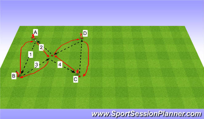 Football/Soccer Session Plan Drill (Colour): Pass en trap 3e man