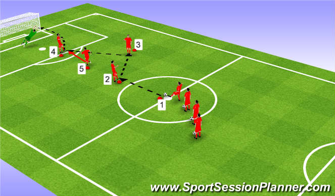 Football/Soccer Session Plan Drill (Colour): Pass en trap afronden
