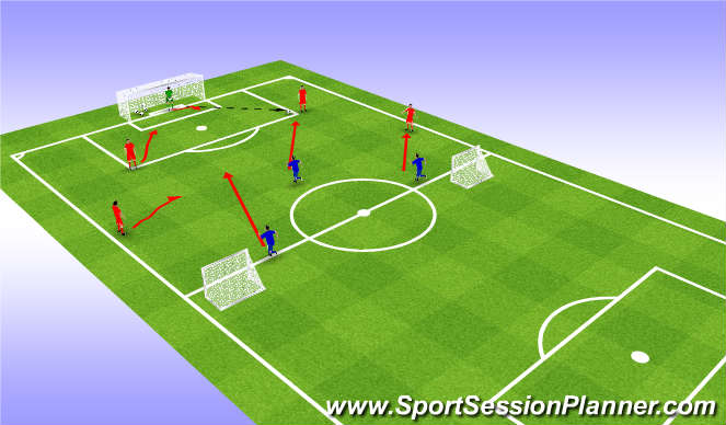 Football/Soccer Session Plan Drill (Colour): opbouw van achter uit