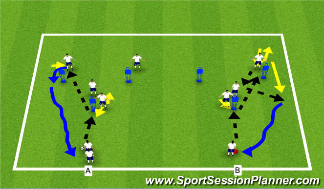 Football/Soccer Session Plan Drill (Colour): Combination A and B