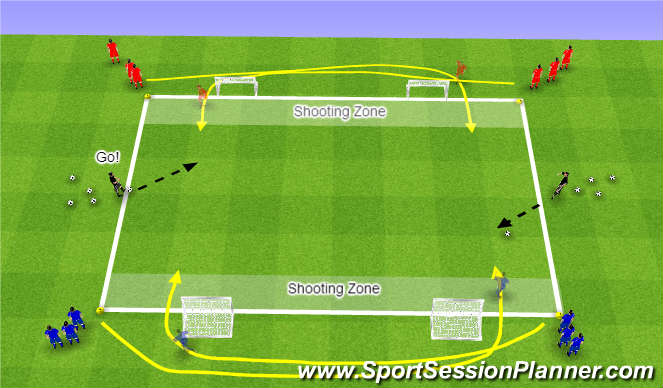 Football/Soccer Session Plan Drill (Colour): Multiple 1v1 to 4 Goals with lateral sprints
