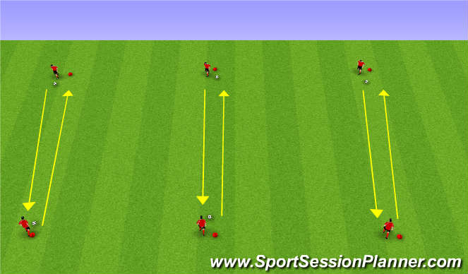 Football/Soccer Session Plan Drill (Colour): Straight Line Dribbling
