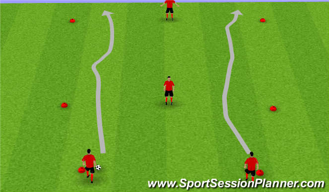 Football/Soccer Session Plan Drill (Colour): Jail Game - Dribbling Emphasis