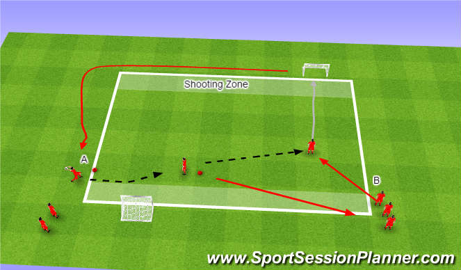 Football/Soccer Session Plan Drill (Colour): Introduction to throw ins