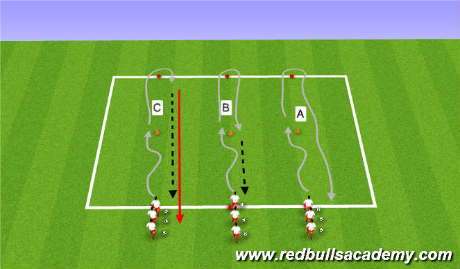 Football/Soccer Session Plan Drill (Colour): Main Theme (1v1 Technique)