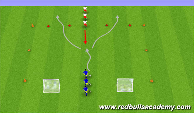 Football/Soccer Session Plan Drill (Colour): Main Theme (1v1 Challenge)