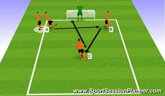 Football/Soccer Session Plan Drill (Colour): Shooting Combination