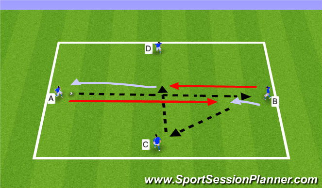 Football/Soccer Session Plan Drill (Colour): Rondo & Combination Pasing