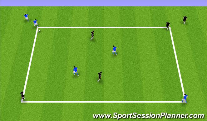 Football/Soccer Session Plan Drill (Colour): 3v2's