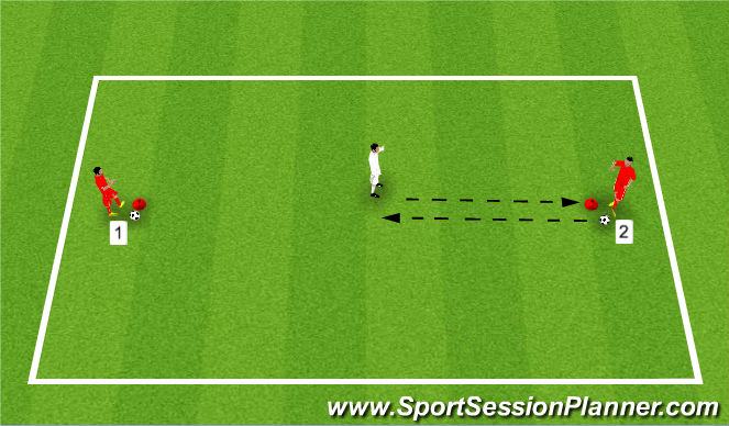 Football/Soccer Session Plan Drill (Colour): Drill - Checking Your Shoulder