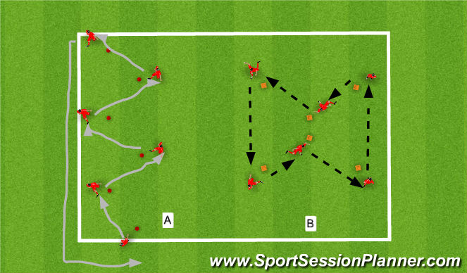 Football/Soccer Session Plan Drill (Colour): Warm up- pass and receive