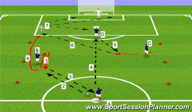 Football/Soccer Session Plan Drill (Colour): Diamond drills 1